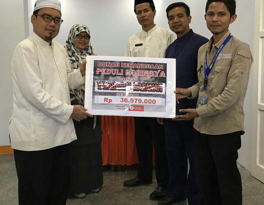 Al Hasanah Peduli Rohingya